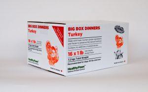 Big Box Dinner - Turkey